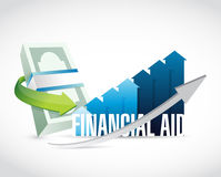 Financial Aid business graph sign concept. Illustration design graphic Stock Photography