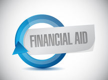 Financial Aid cycle sign concept Royalty Free Stock Photography