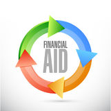 Financial Aid cycle sign concept. Illustration design graphic Stock Photography
