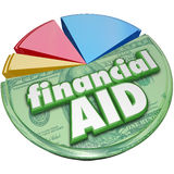 Financial Aid Money Support Help Assistance Pie Chart. Financial Aid 3d words on a pie chart of money, support, assistance or help for college or meeting daily Stock Photos