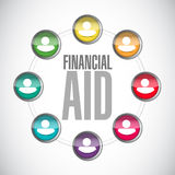 Financial Aid people sign concept. Financial Aid people circle sign concept illustration design graphic Stock Images