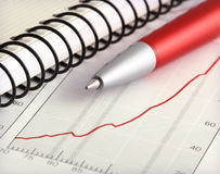 Financial Analysis. Ballpoint pen and notebook on financial chart Stock Photography