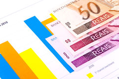 Financial Analysis with charts. Money from Brazil Royalty Free Stock Photo