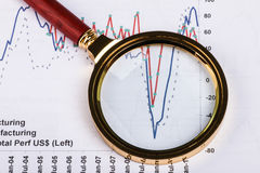 Financial analysis concept. Inancial concept including statistics, graphs, charts Royalty Free Stock Photo