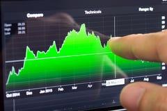 Financial analysis Royalty Free Stock Image
