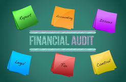 Financial audit diagram illustration design. Over a blackboard Stock Photography