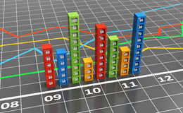 Financial bar charts and graphs. Bar chart with a diagram Royalty Free Stock Photography