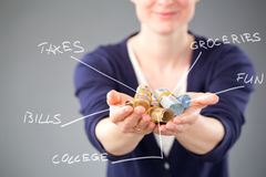 Financial Budget of a Young Person. A young woman holding Euro banknotes with different budget descriptions Royalty Free Stock Photos