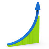 Business chart. Financial and business chart and graphs Stock Image