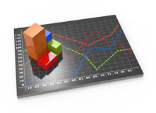 Financial business chart and graphs. Financial data in form of charts and diagrams Royalty Free Stock Photography