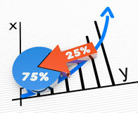 Financial business chart and graphs Stock Images
