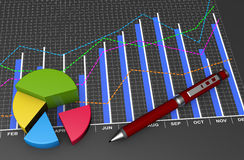 Financial business chart and graphs. Financial data in form of charts and diagrams Stock Photos