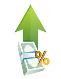 Percentage financial business graph Stock Image