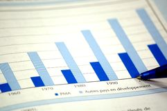 Financial chart. Showing business and financial report concept of financial report Royalty Free Stock Photo