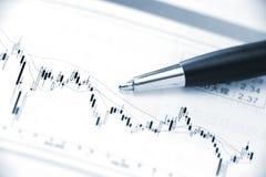 Financial chart Royalty Free Stock Image
