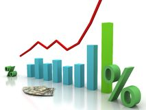The financial chart Stock Photography
