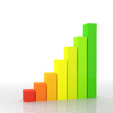 Financial chart. Fine 3d image of financial graph Royalty Free Stock Images