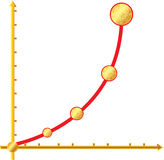 Financial chart. Financial growth curve in the graph Royalty Free Stock Photos