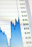 Financial chart. LCD closeup shot shows stock rates royalty free stock image