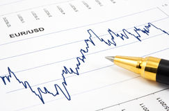 Financial chart with ballpoint pen Stock Photography