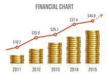 Financial chart. Diagram of making money with gold Stock Photos