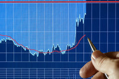 Financial Chart, Markets Go Up Royalty Free Stock Photography
