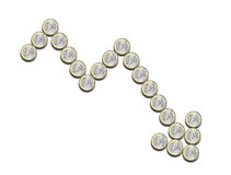 Financial chart negative, done with euro coins. On a white background Royalty Free Stock Image