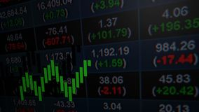 Financial chart with uptrend line candlestick graph stock footage