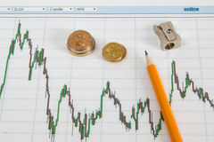 Financial chart on white paper, coins, blue pen, pencil, pencil sharpener Royalty Free Stock Images