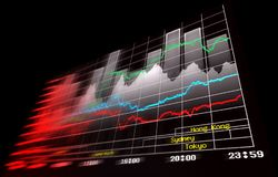 Financial charts at digital display. Financial and technical data analysis graphs showing on the computer monitor Stock Image