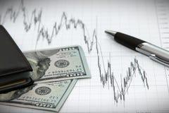 Financial charts of dollars vs euro Royalty Free Stock Image