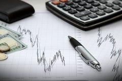 Financial charts of dollars vs euro Royalty Free Stock Images