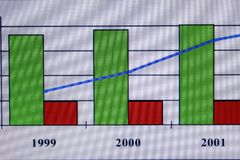 Financial charts and graphs on a large screen Royalty Free Stock Images