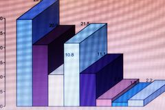 Financial charts and graphs on a large screen Stock Photos