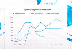 Financial charts and graphs. Sales report on paper.  Stock Image