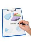 Financial charts regarding profit and marketing prediction Stock Images