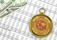 Financial Compass Royalty Free Stock Photos