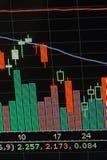 Financial Computer Screen Stock Photography