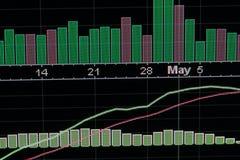 Financial Computer Screen Stock Photo