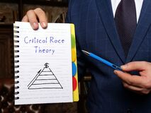 Financial concept about Critical Race Theory with sign on the white notepad