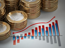 Financial concept.  Euro coins on graph. Stock Photo