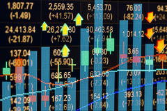 Financial data on a monitor,candle stick graph of stock market , Royalty Free Stock Photography