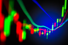 Financial data on a monitor,candle stick graph of stock market , Royalty Free Stock Photo