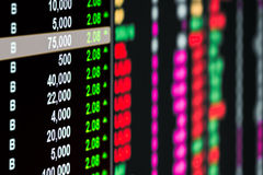 Financial data on a monitor,Stock market data on LED display con Stock Images