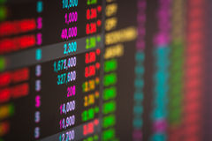 Financial data on a monitor,stock ticker change,stock market dat Royalty Free Stock Photography