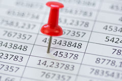 Financial data with a red Pin Royalty Free Stock Image