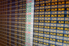 Financial data- stock exchange. Computer screen Stock Photos