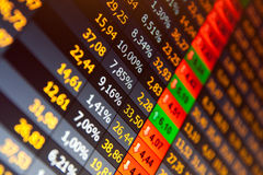 Financial data- stock exchange. Computer screen Royalty Free Stock Photography