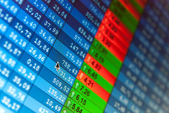 Financial data- stock exchange. Computer screen Stock Photography