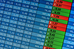 Financial data- stock exchange. Computer screen Royalty Free Stock Images